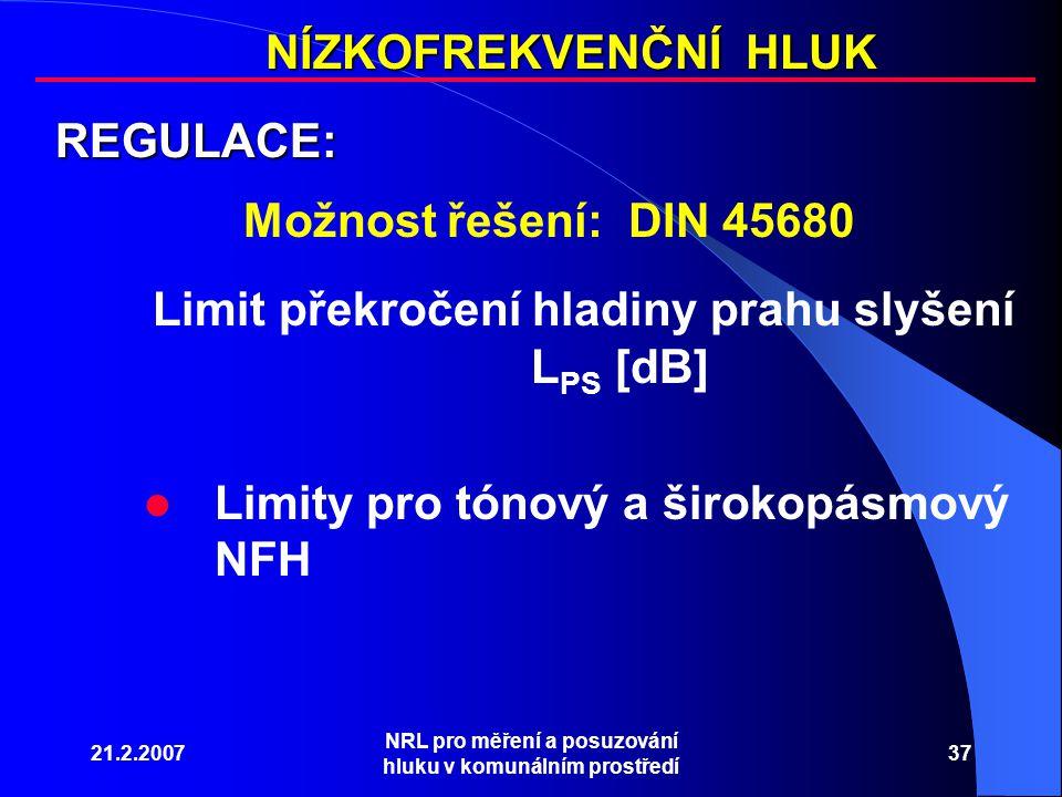 Limit překročení hladiny prahu slyšení LPS [dB]